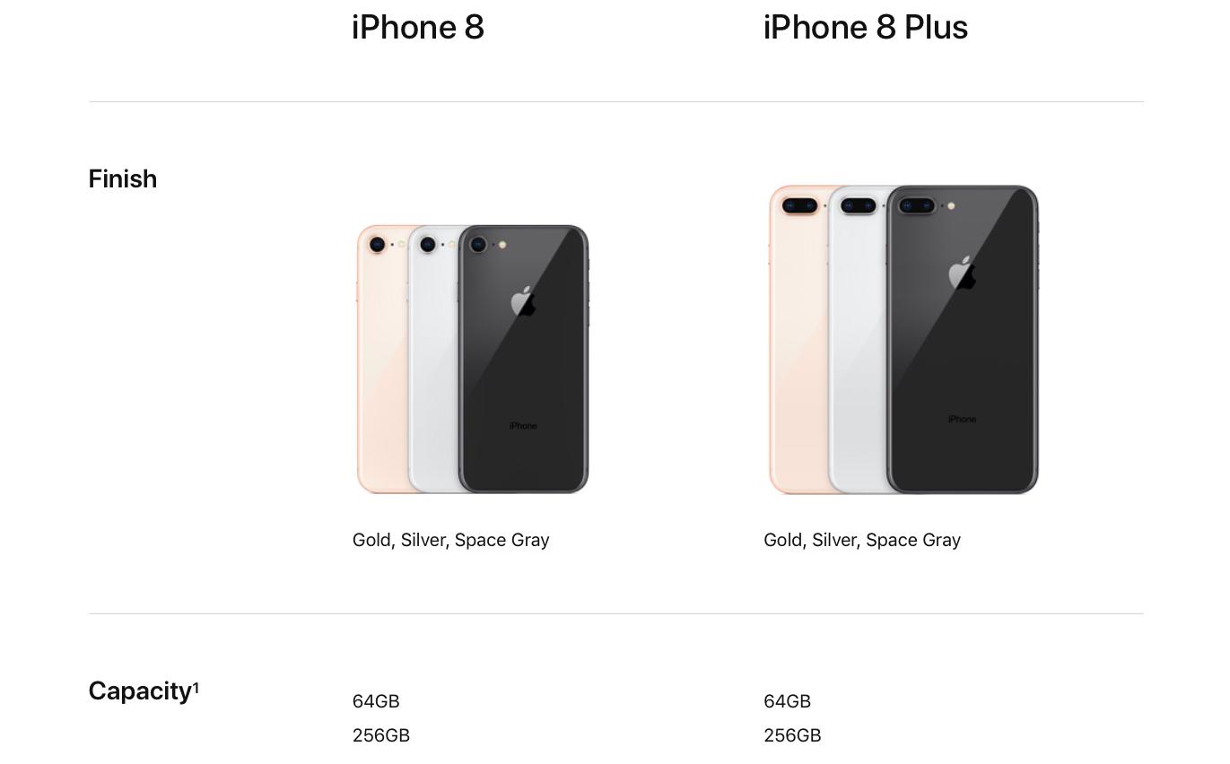 Iphone S Plus Storage Options