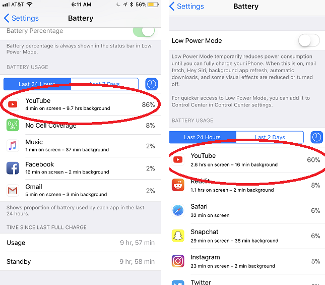 Is YouTube draining your iPhone battery? You're not alone