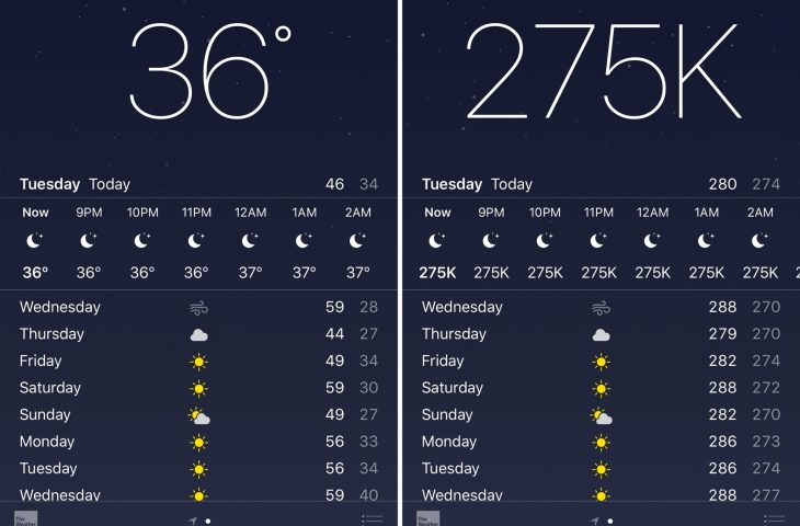 This tweak enables Kelvin support in the Weather app and more