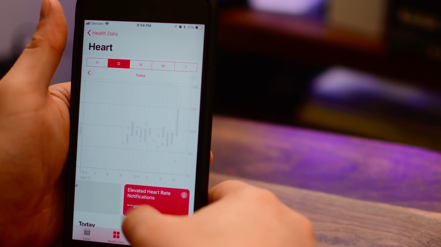 Elevated Heart Rate: Watch app on iPhone
