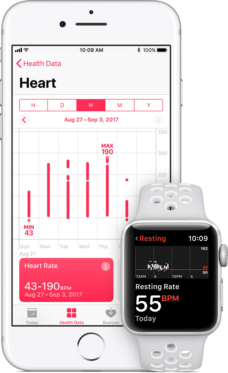Elevated Heart Rate: Watch app on iPhone and Heart Rate app on Apple Watch