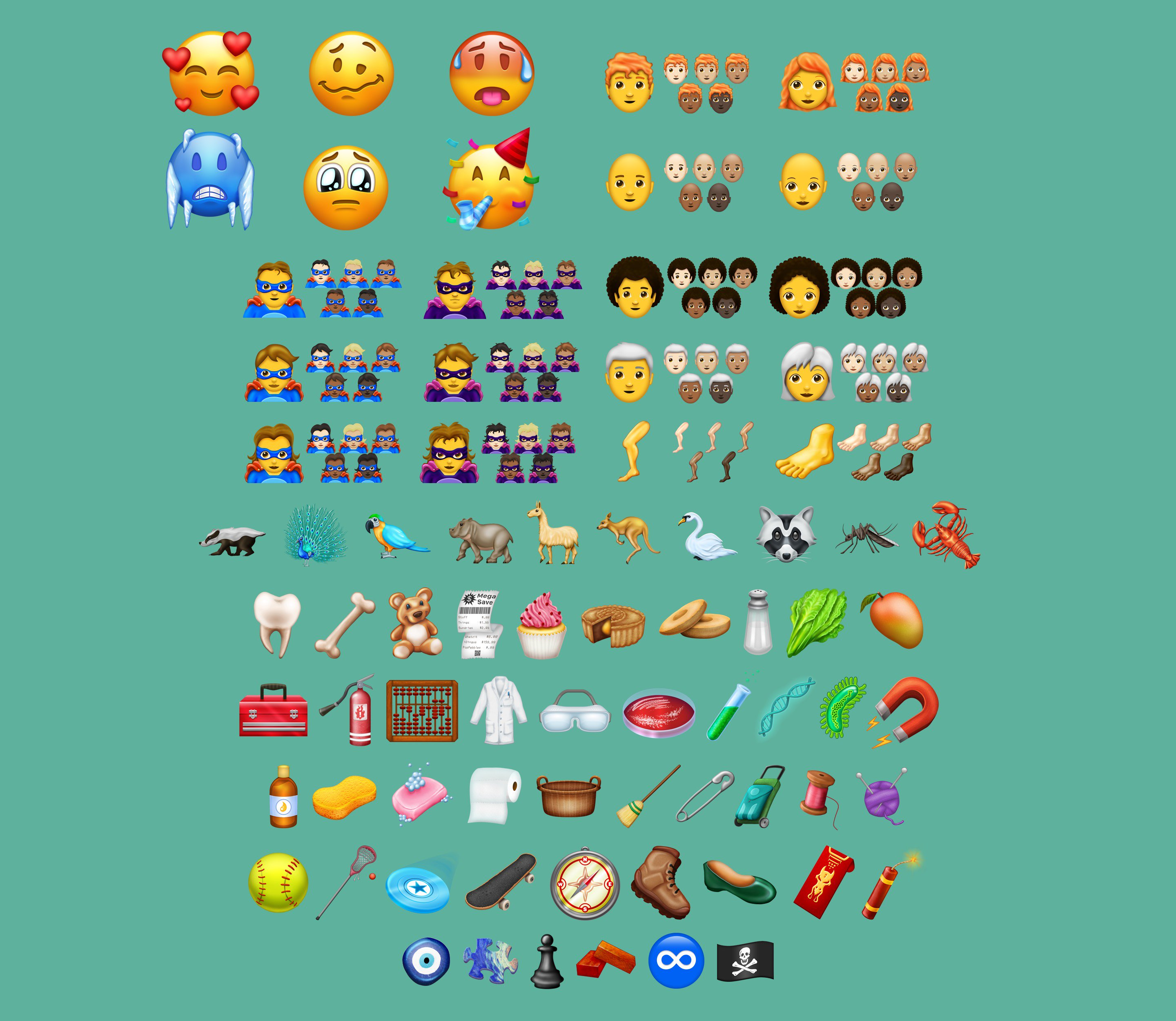 Even before iOS 12 launches, candidate emojis for 2019 announced
