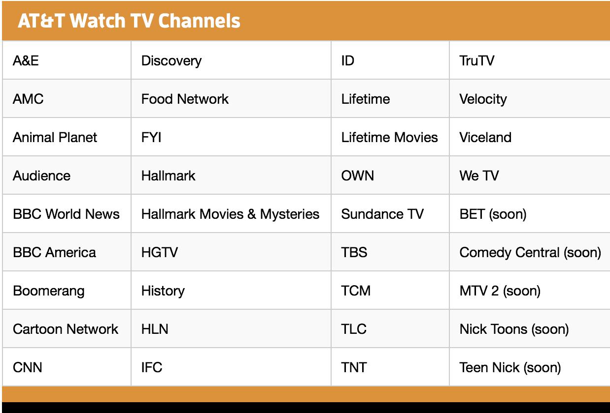 ATT WatchTV