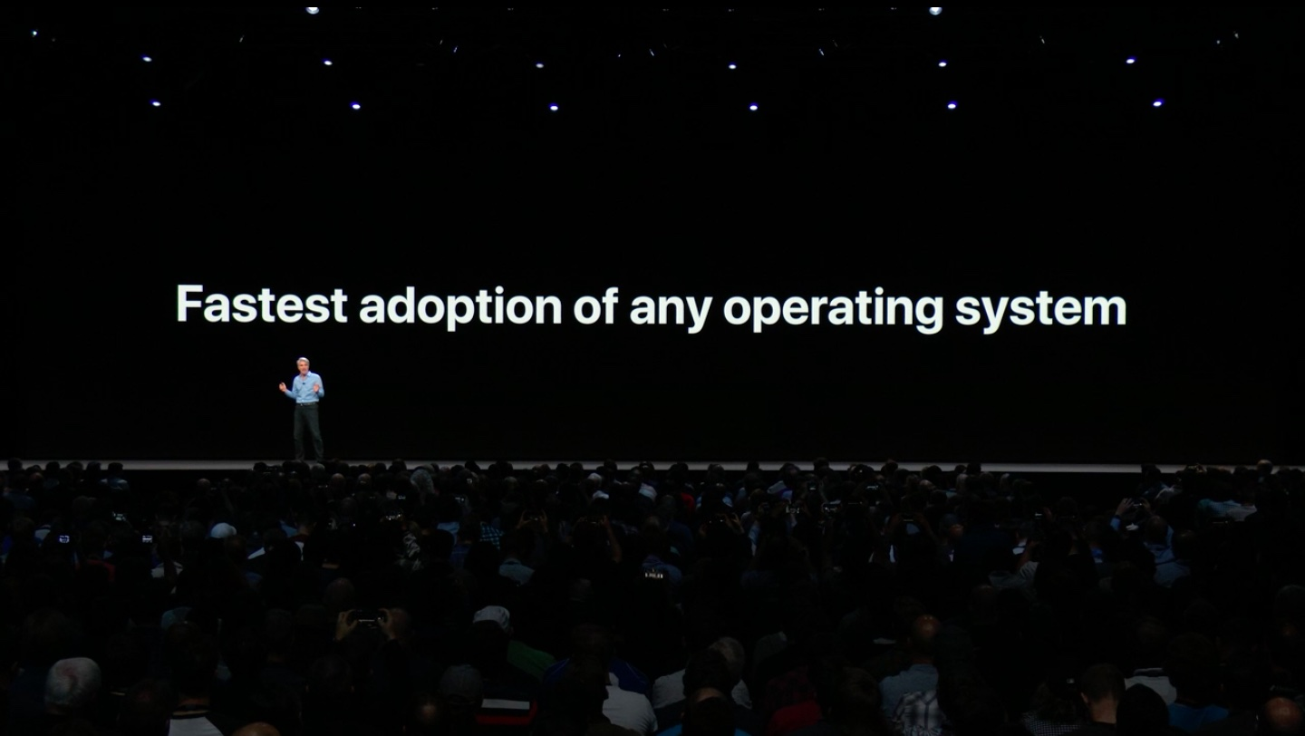 iOS 11 has the fastest adoption of any operating system