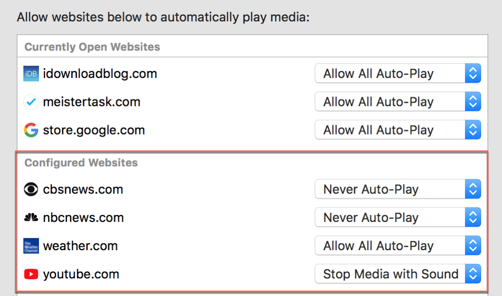 AutoPlay Configured Websites