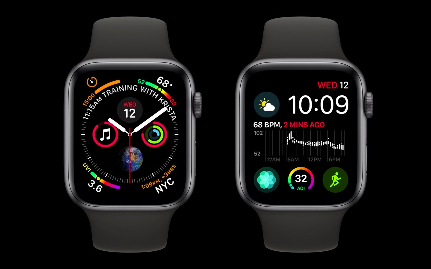 Apple Watch Series 4 vs Series 4 - round complications