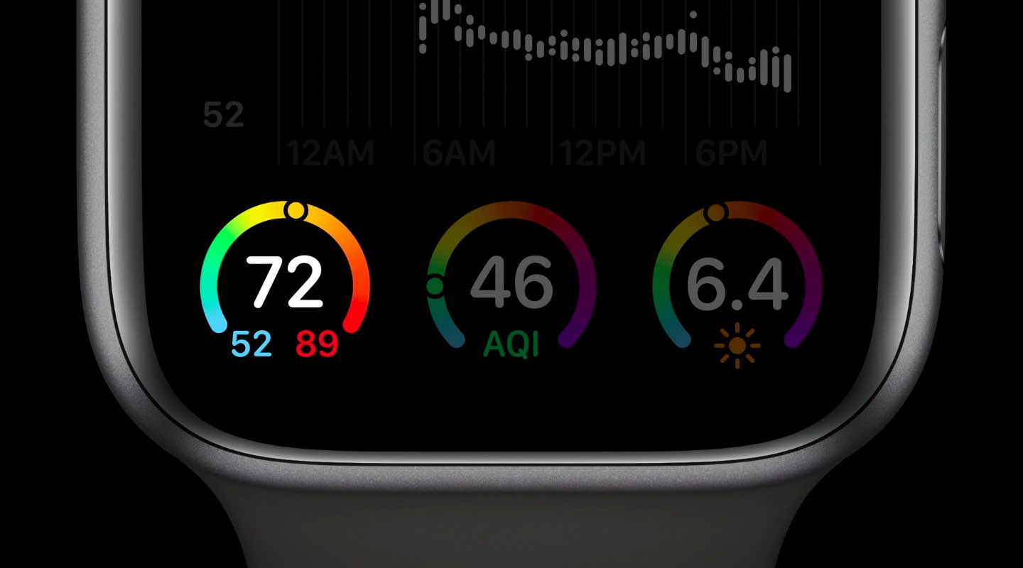 Apple Watch complications on Series 4 support circular gauges, open or closed, at the bottom of the watch face
