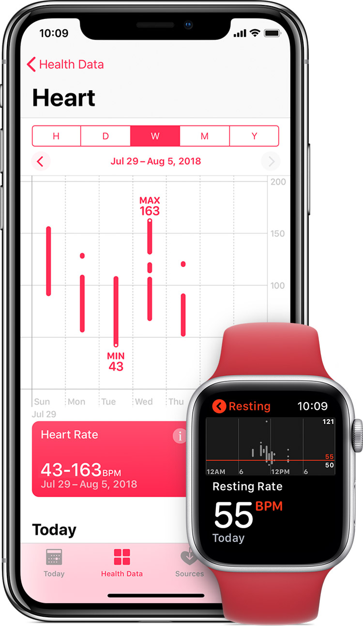 Apple Watch Series 4 and the Heart Rate app plus the Health app on iPhone XS