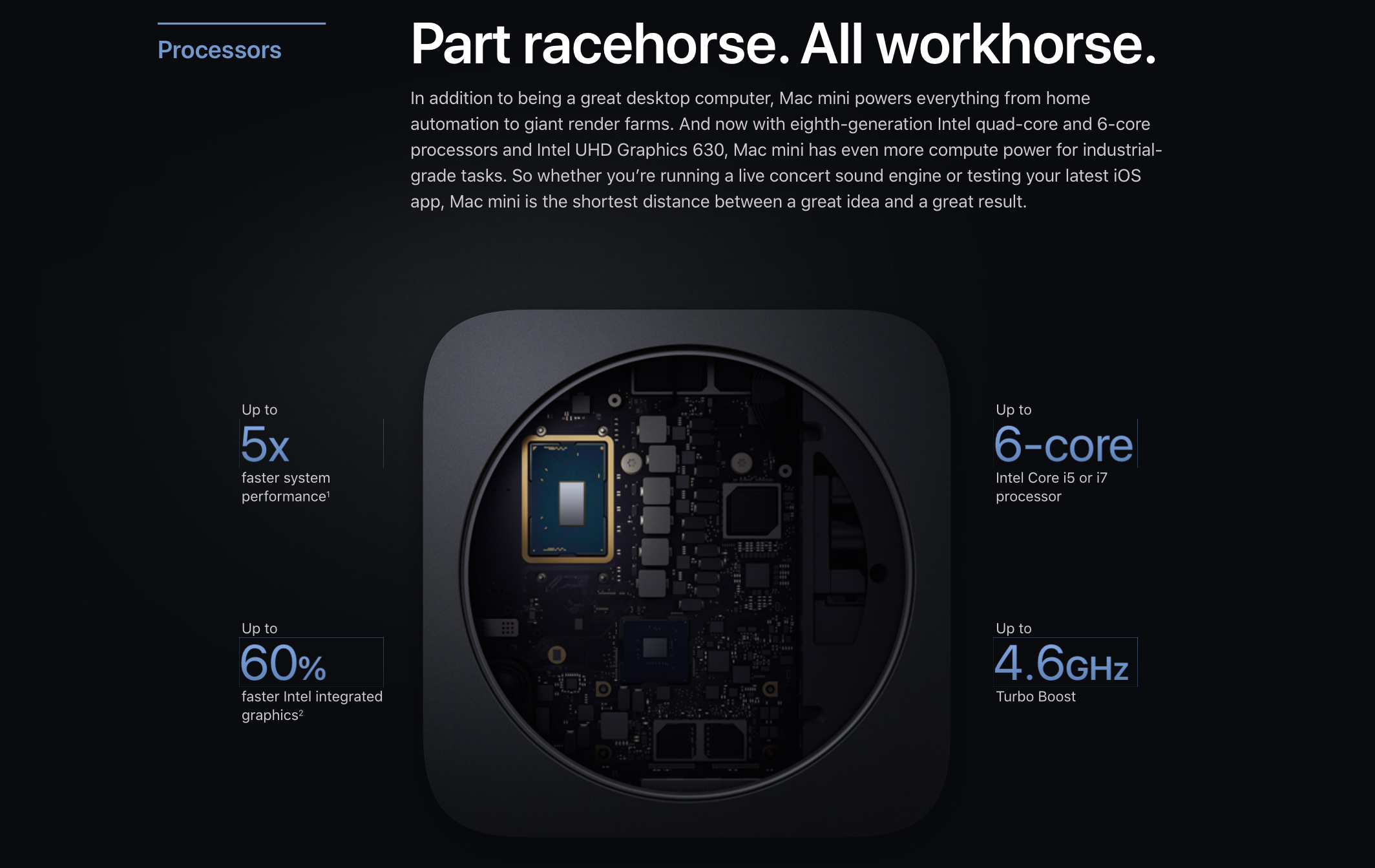 First Mac mini Geekbench scores promise Mac Pro-level