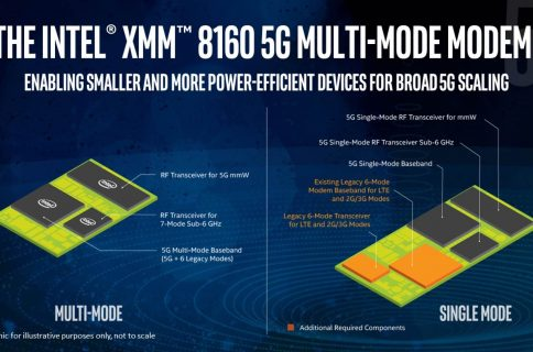 Kuo: Apple could complete 5G modem development by 2022 or 2023