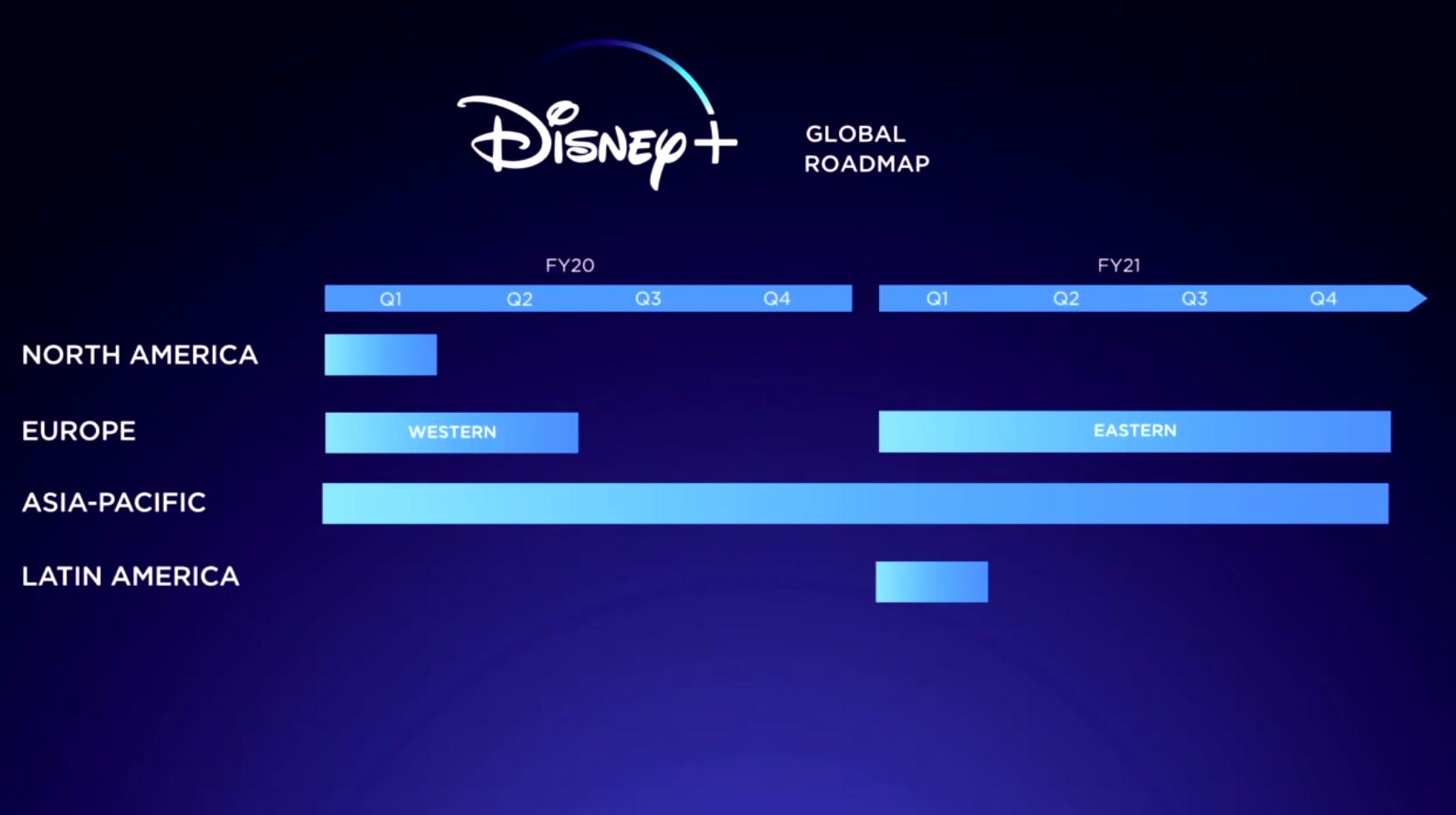 Disney+ details: pricing, roadmap, content, device ...