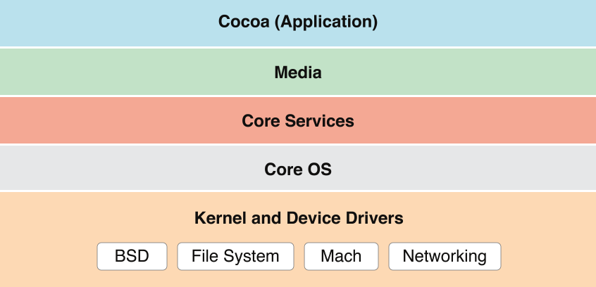 Ahead of a modular Mac Pro, Apple said to ready a dedicated API for writing device drivers
