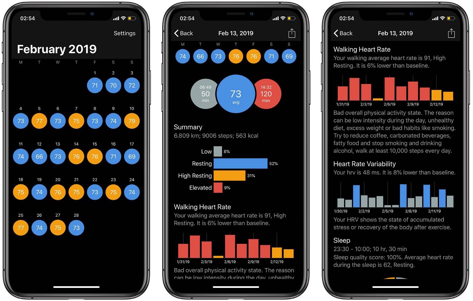 CardioBot 4 0 is out and it's the best heart-tracking app