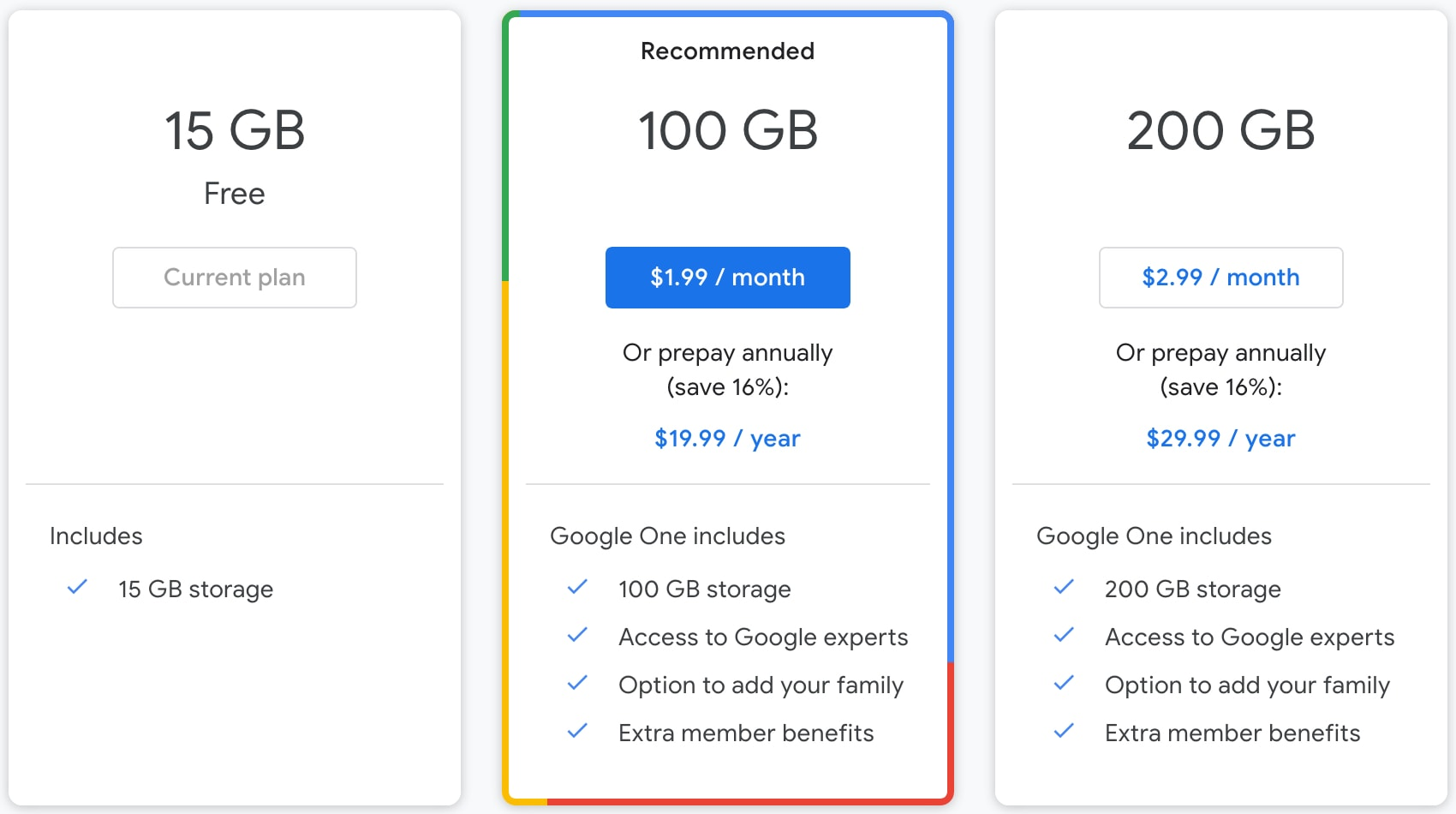 Google Photos Storage Plans