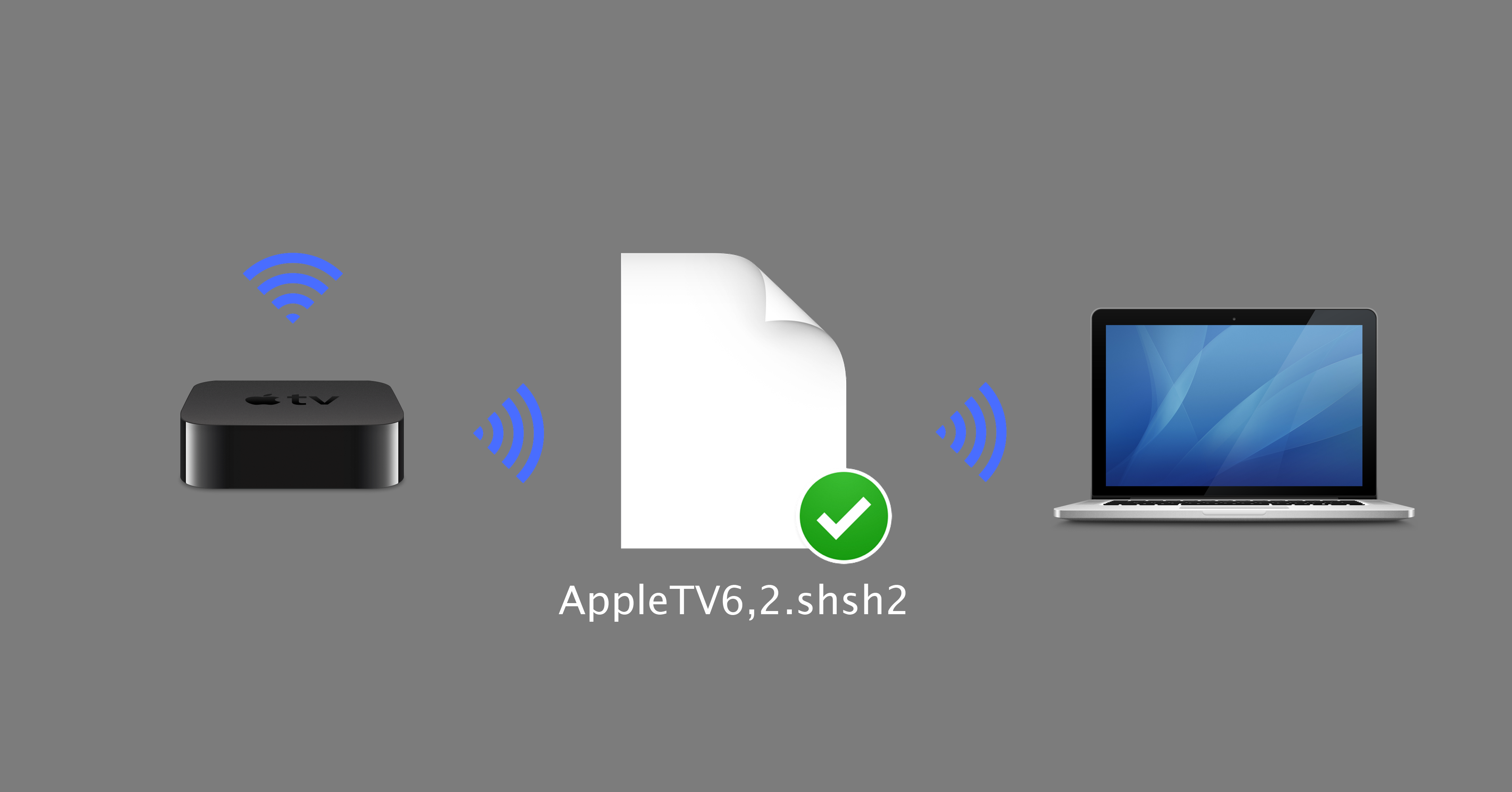 How to save blobs for the Apple TV 4K