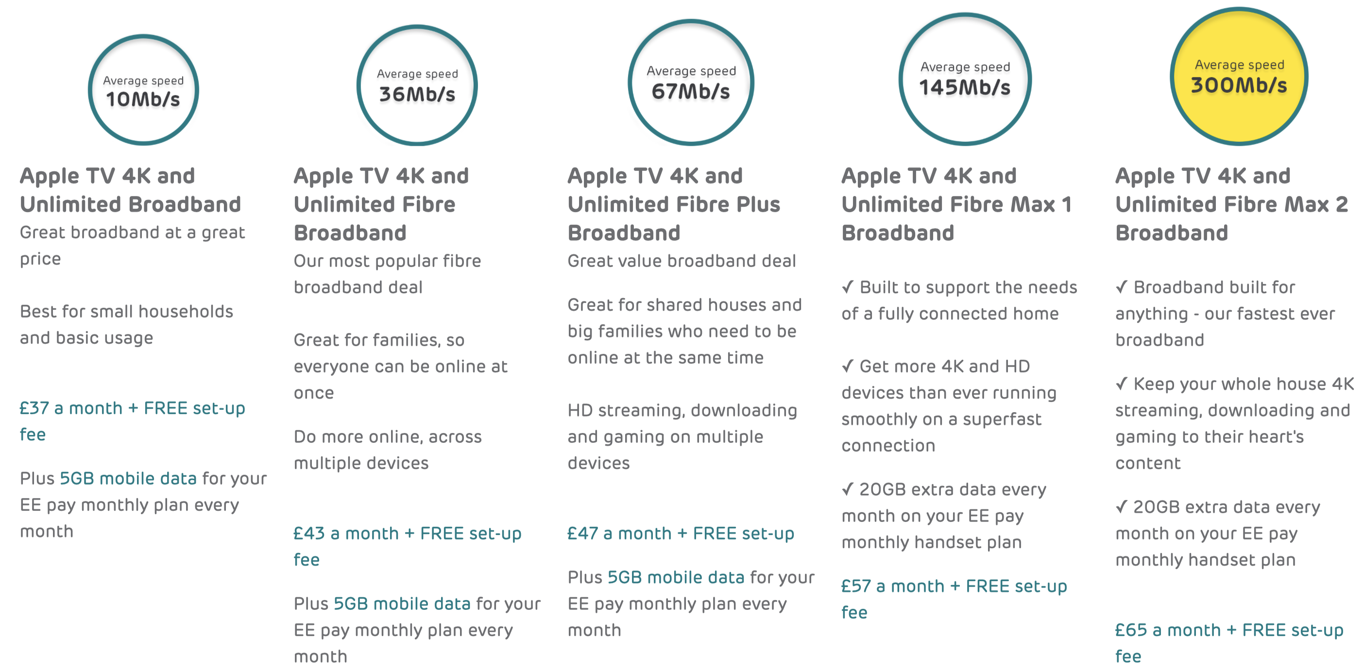 British mobile network operator EE ditches the traditional set-top
