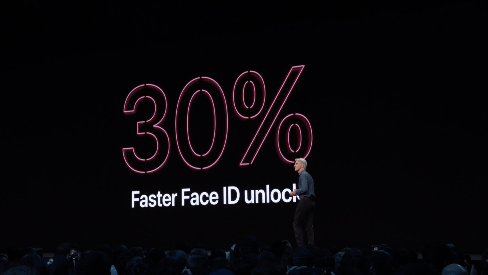 WWDC 2019 slide: 30 percent faster Face ID unlock