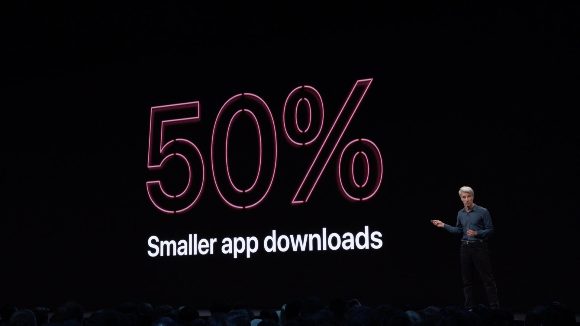 WWDC 2019 slide: 50 percent smaller app downloads