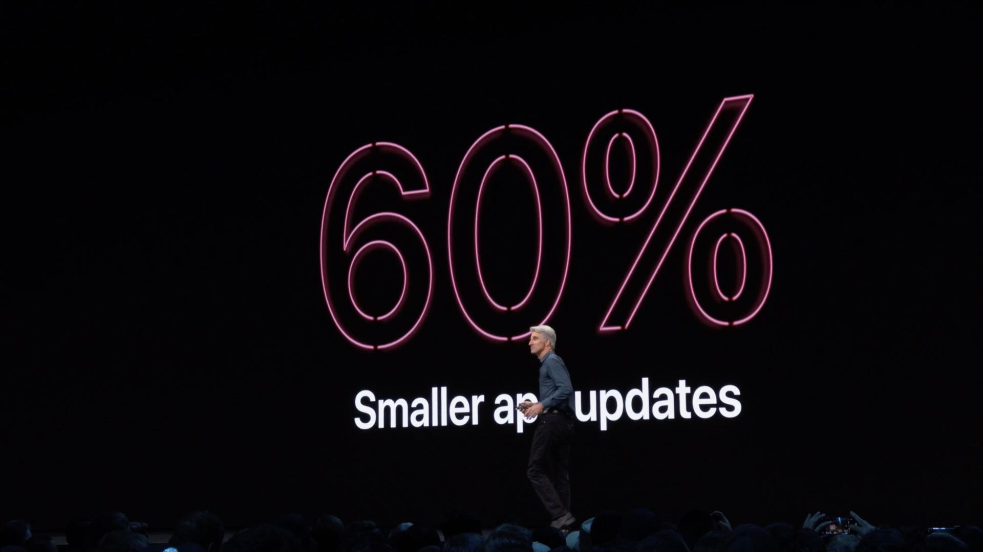 WWDC 2019 slide: 60 percent smaller app updates