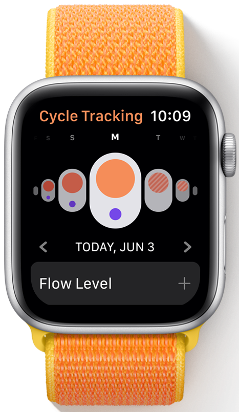 Cycle Tracking is being introduced in watchOS 6