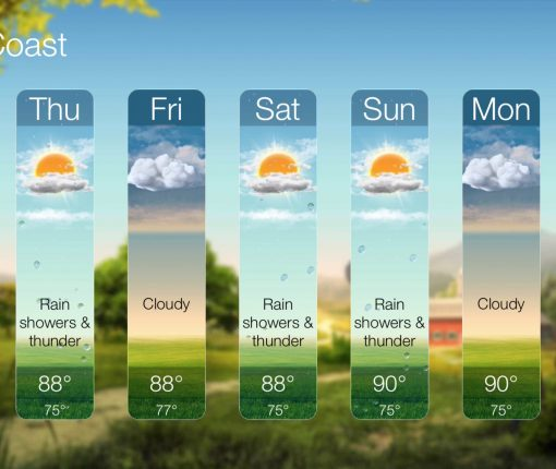 Best weather apps for Apple TV - Beautiful Weather