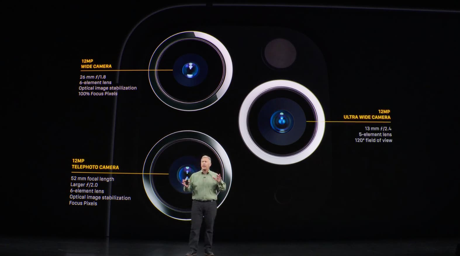 Apple breaks down the specs of the three rear cameras in iPhone 11 Pro