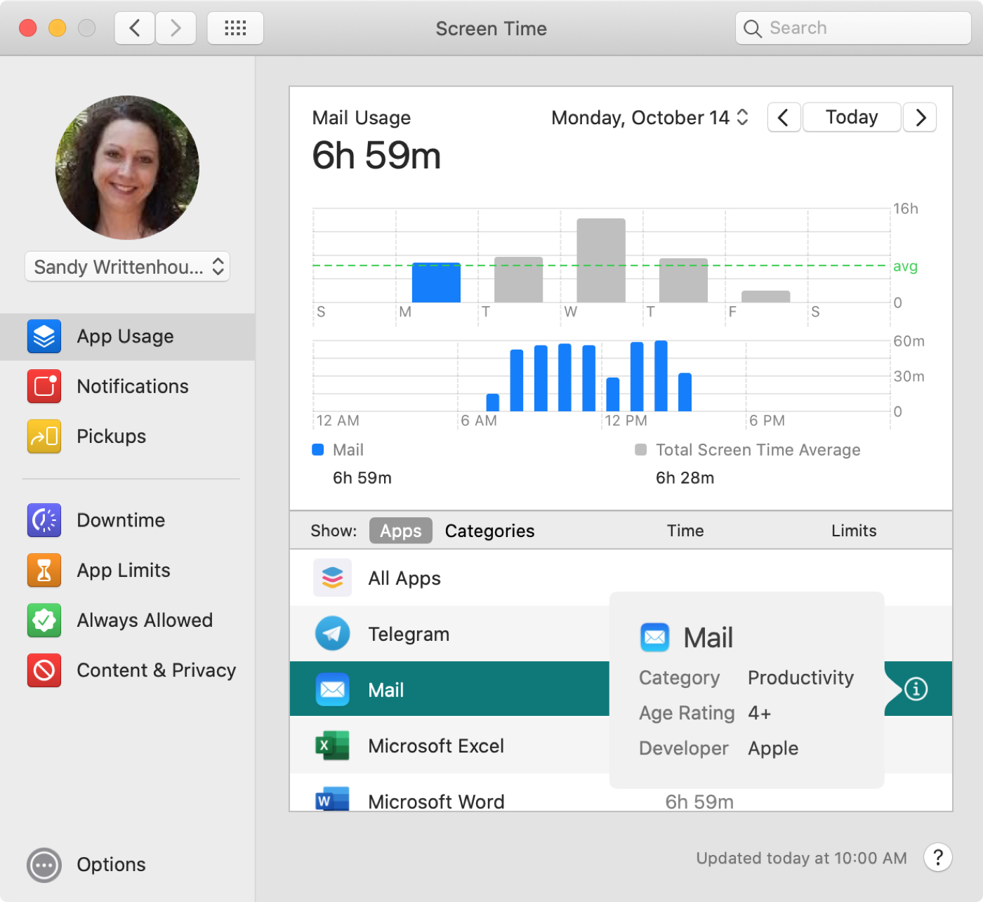 App Usage App Details Mac