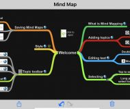Mind map apps iPhone iPad SimpleMind
