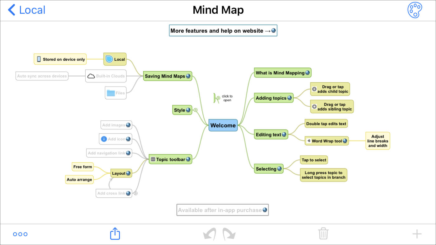 SimpleMind mind map iPhone