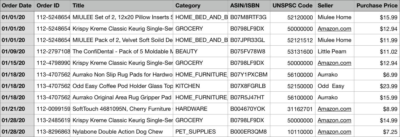amazon order history report