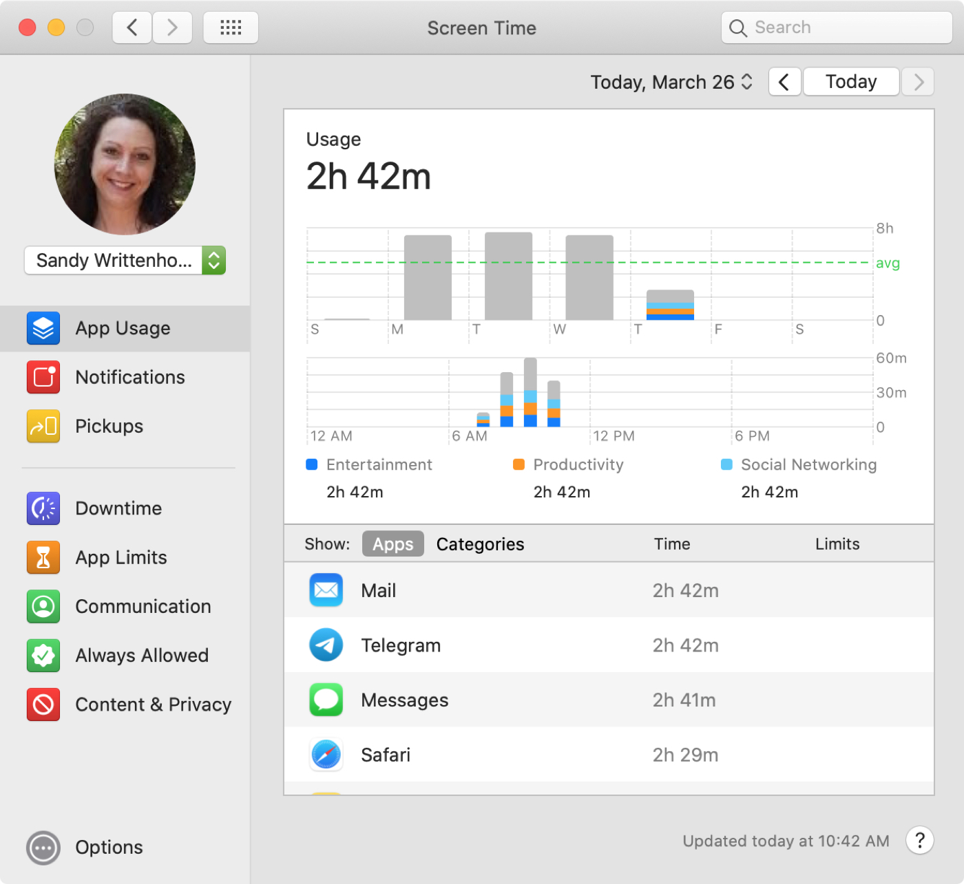 Screen Time App Usage Apps Mac