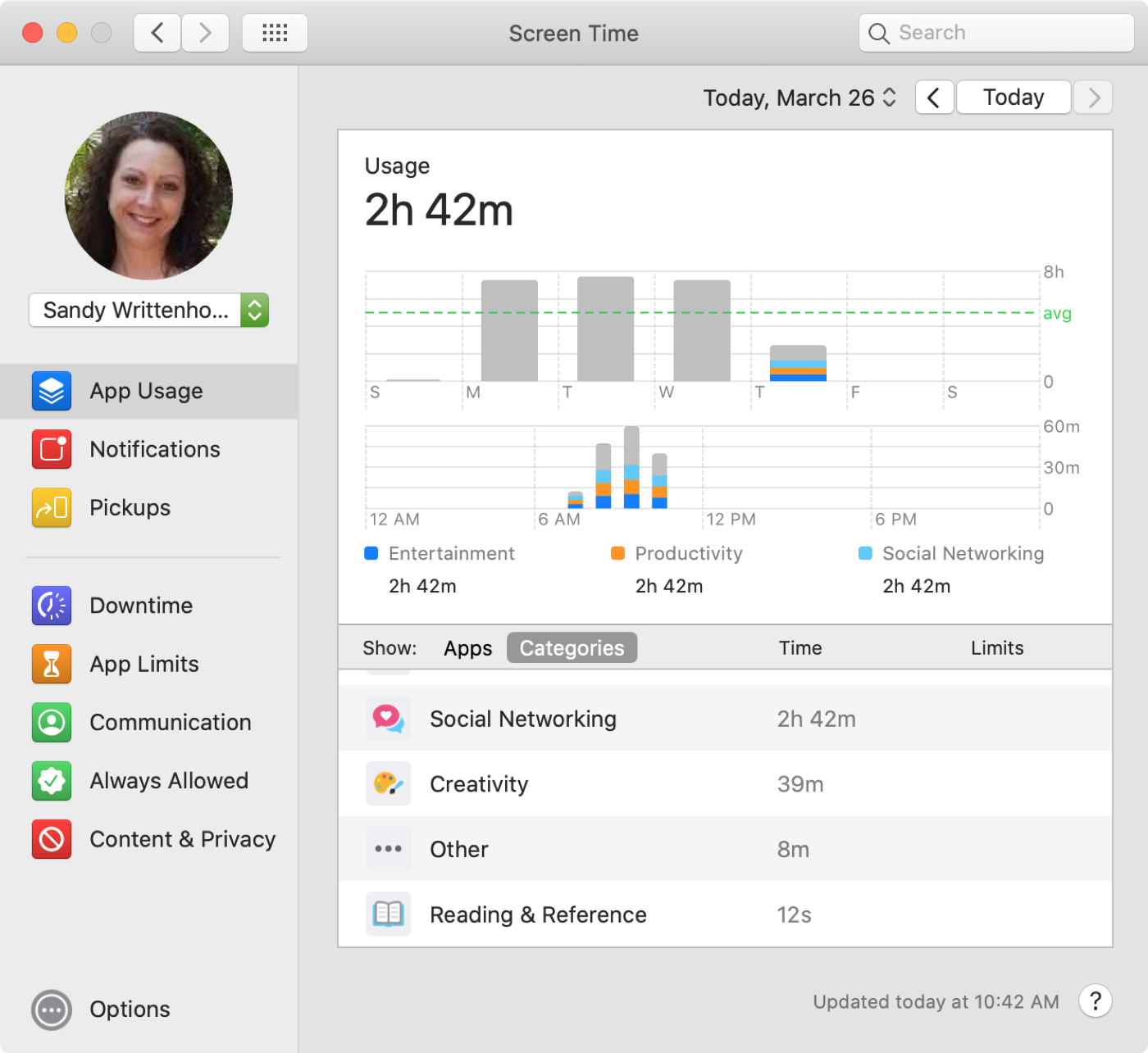 Screen Time App Usage Categories Mac