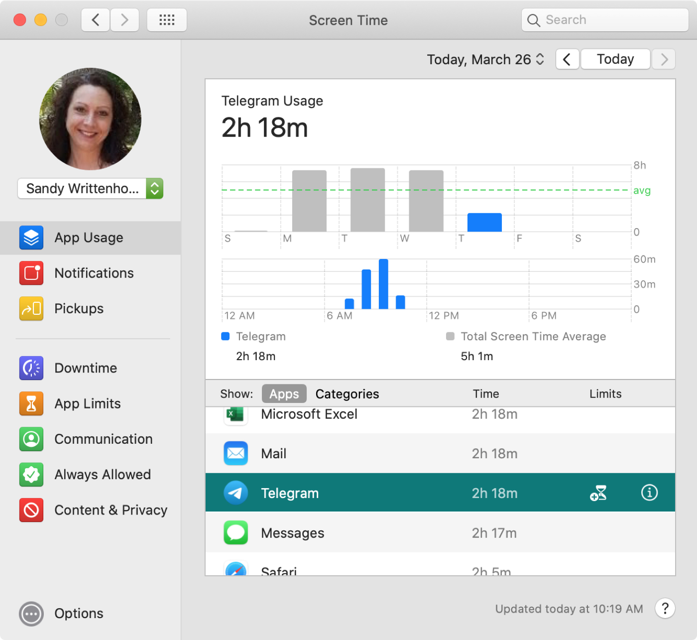 Screen Time App Usage Telegram Mac