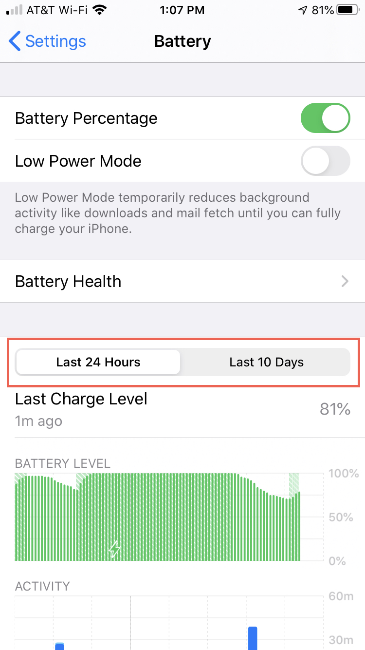 Battery Usage 24 hours 10 days iPhone