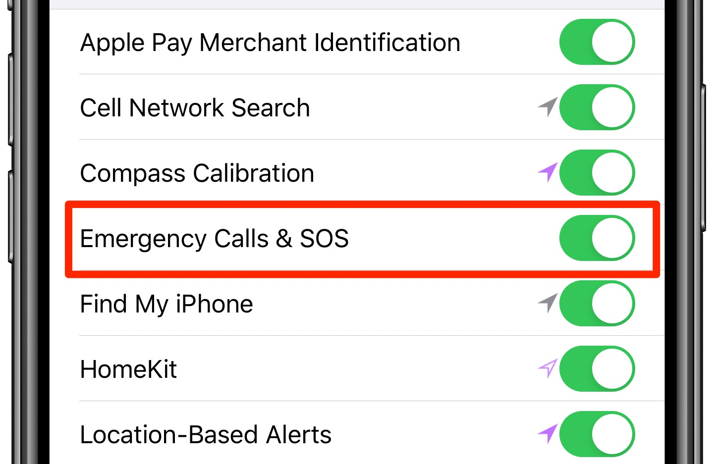 share Medical ID - location settings for Emergency Calls & SOS