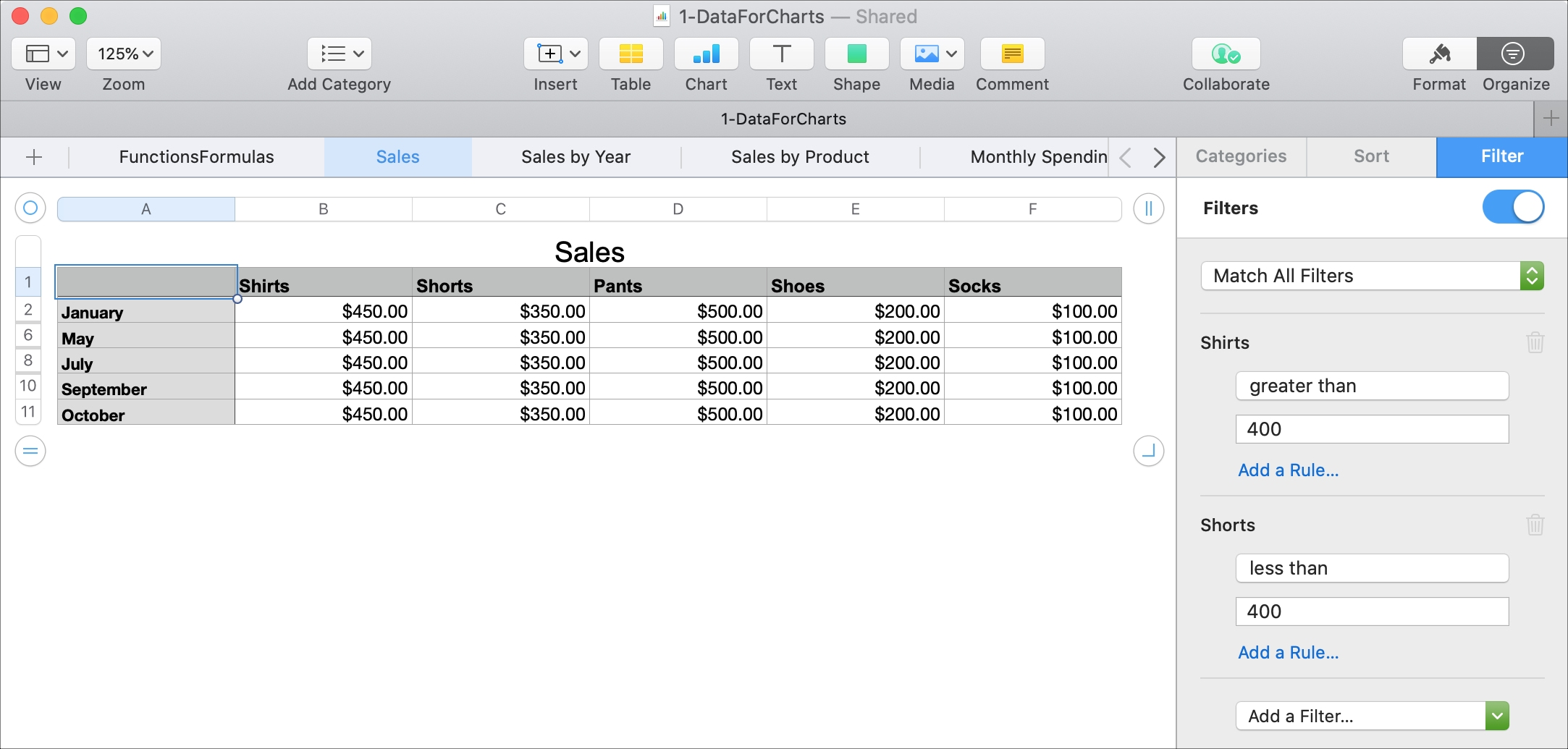 Use Filters in Apple Numbers Mac