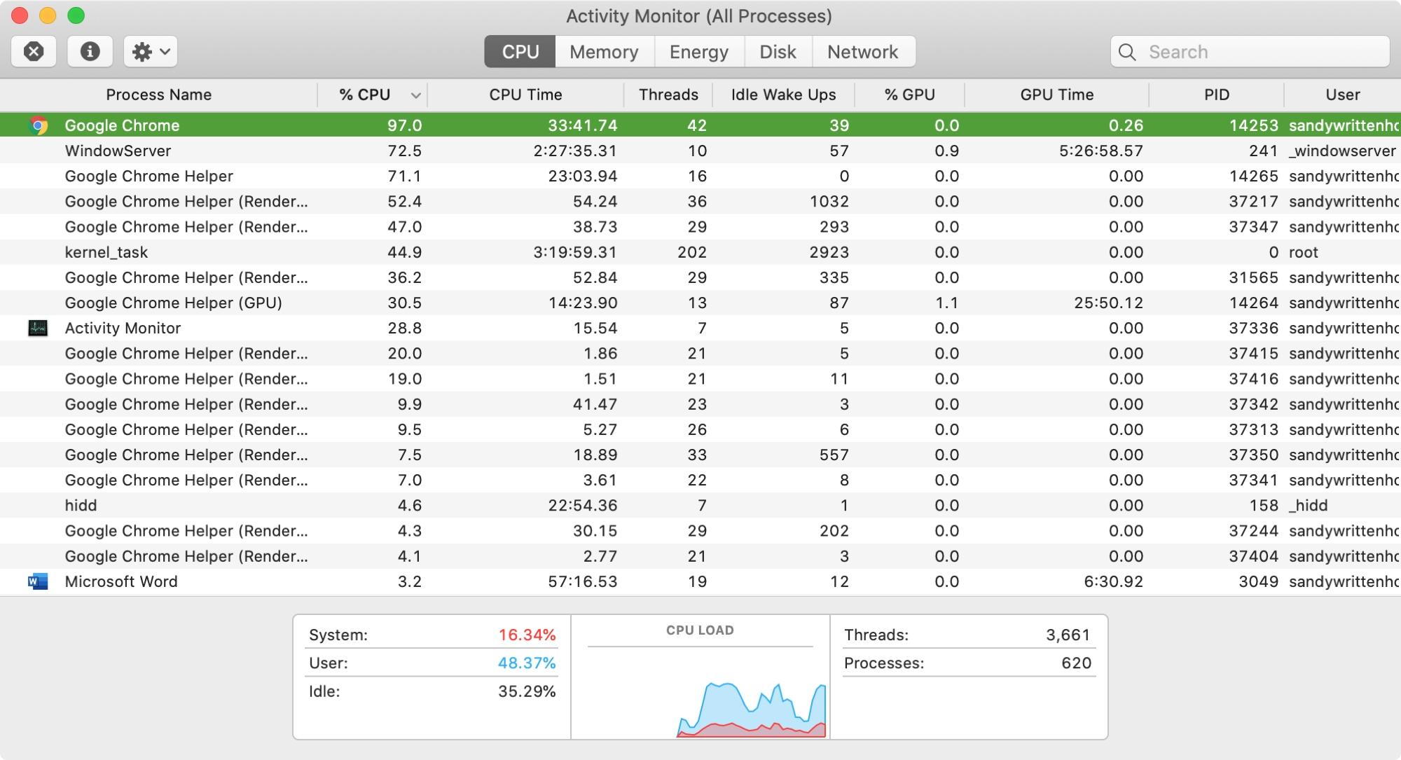 Activity Monitor CPU Google Chrome