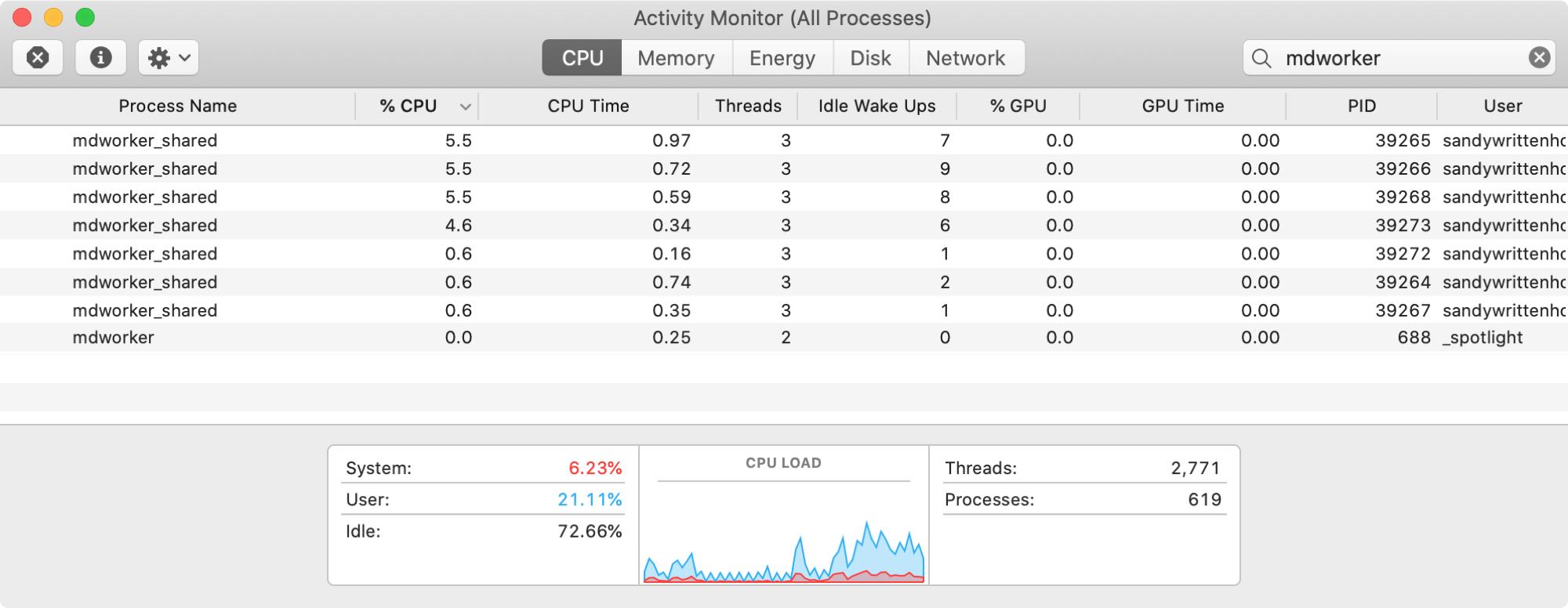 Activity Monitor CPU mdworker
