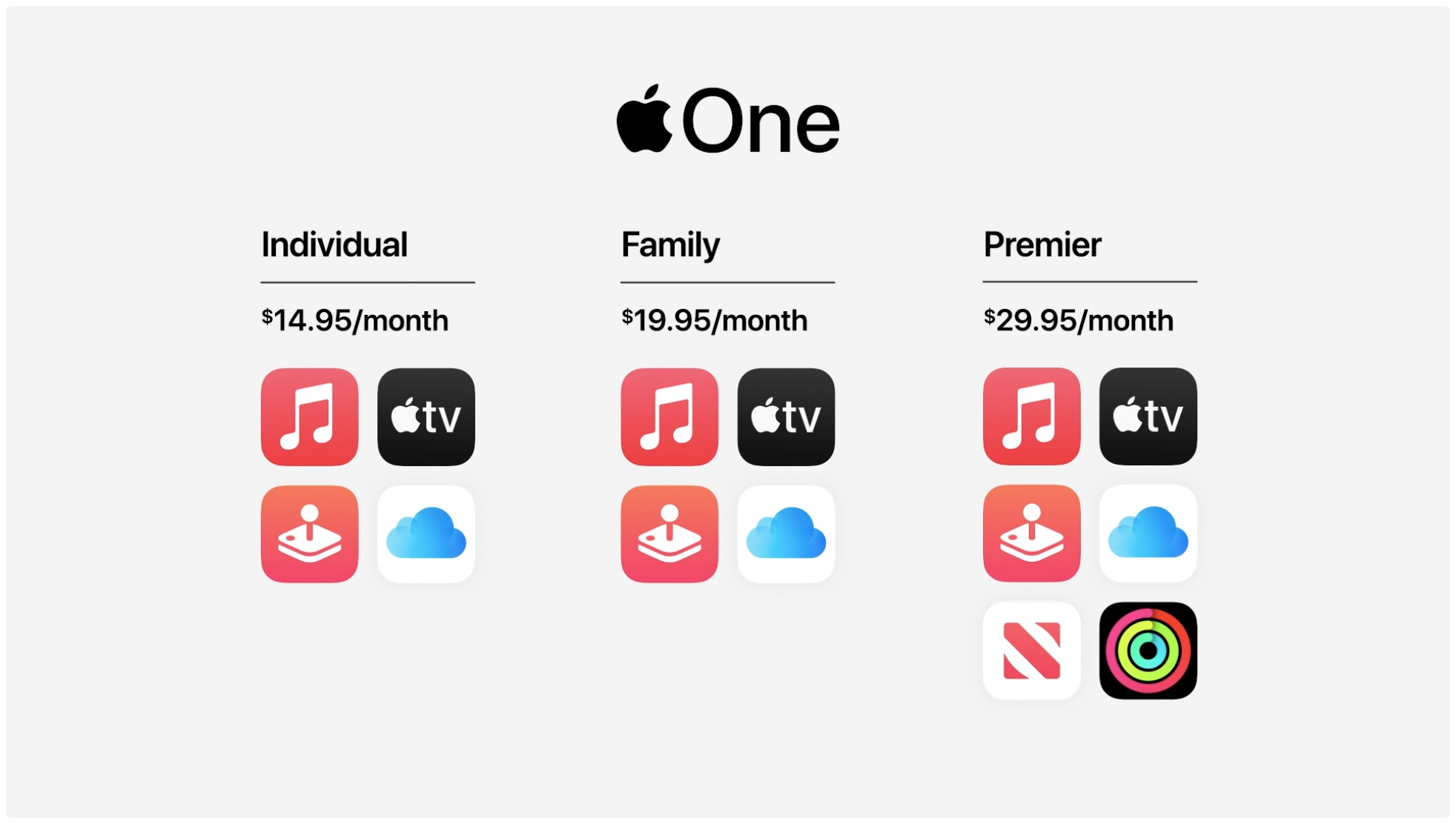 Apple One deal