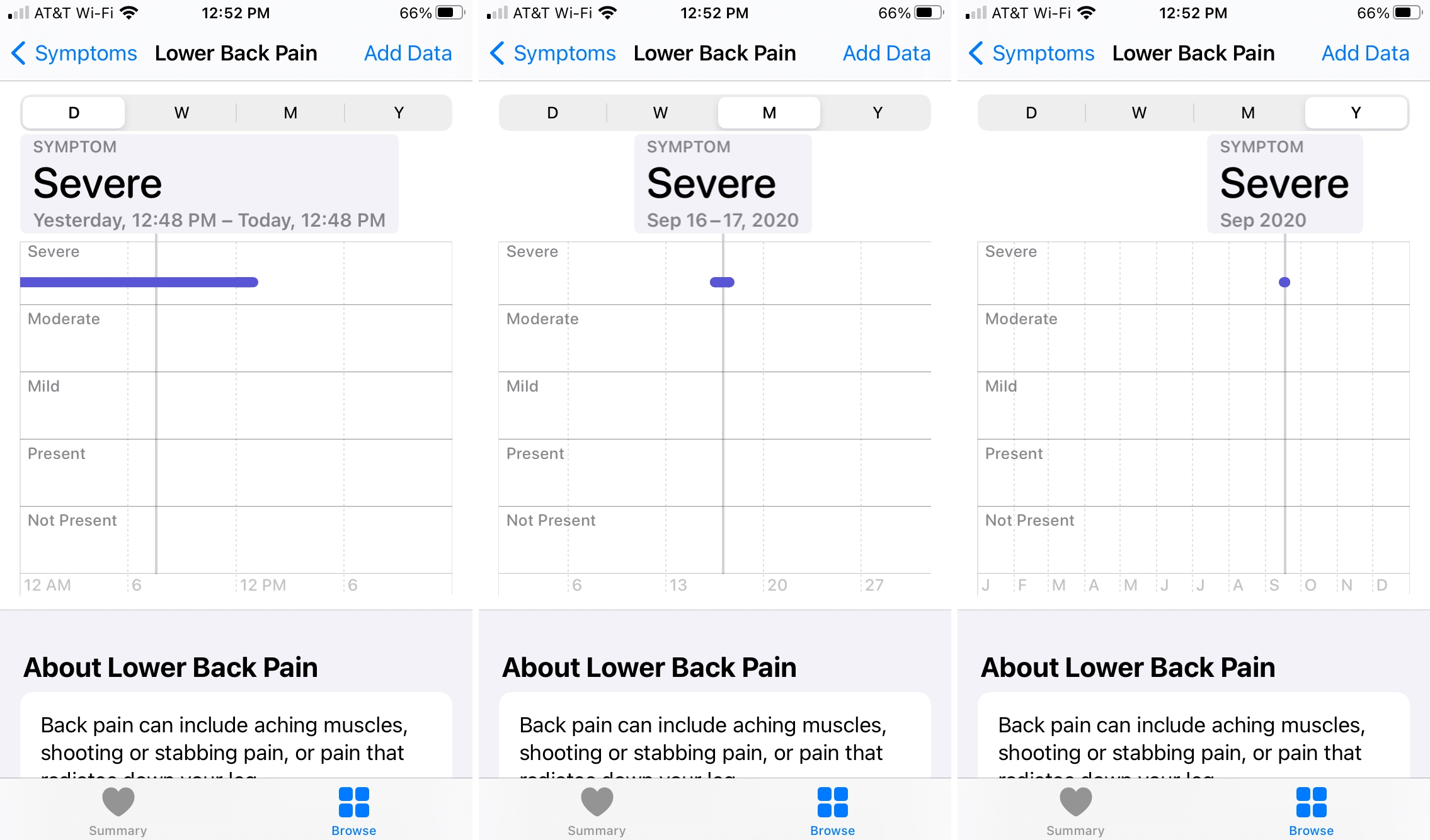 Data Graph for Symptoms in Health on iPhone