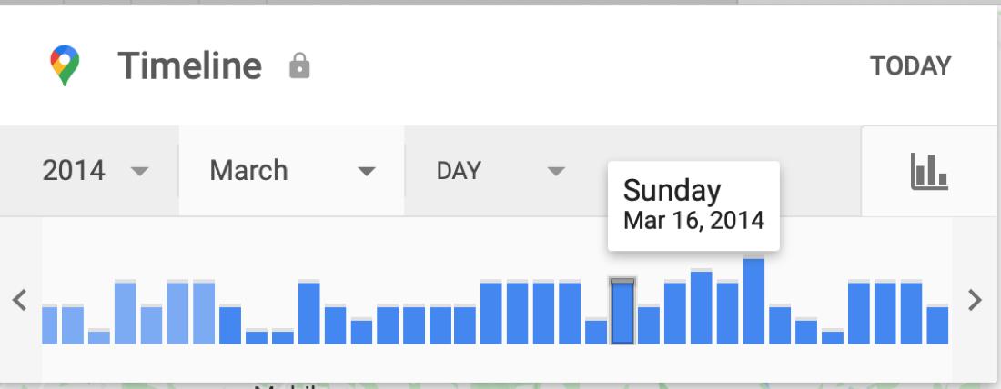 Google Maps Timeline Date Picker Online