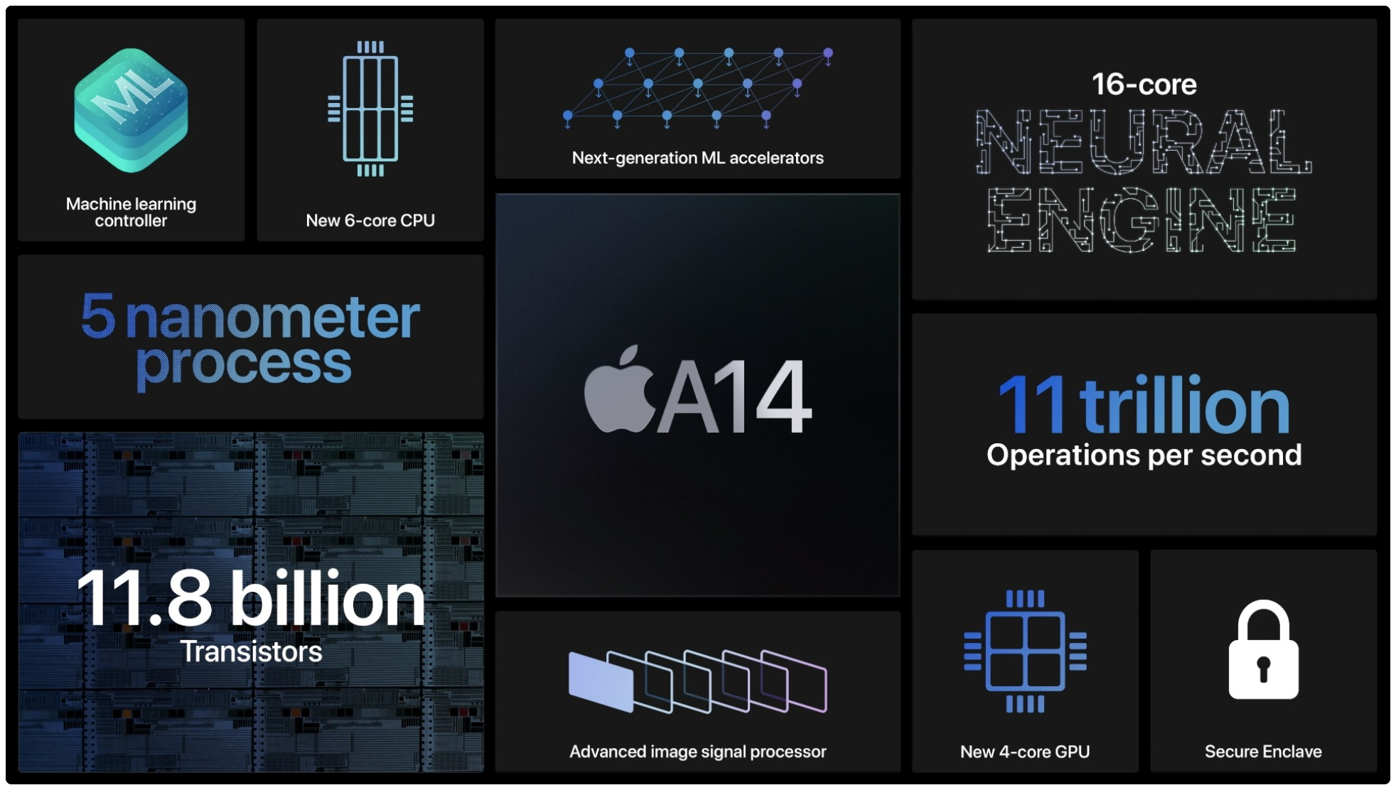Watch Apple's inaugural promo video for the new iPad Air 4 (aka the iPad  Pro killer)