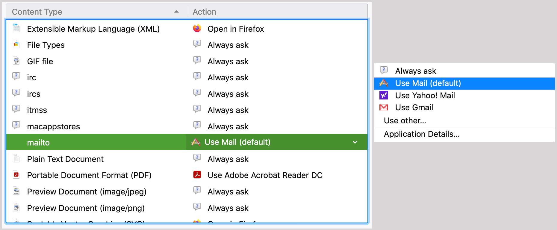 Firefox Default Mailto App