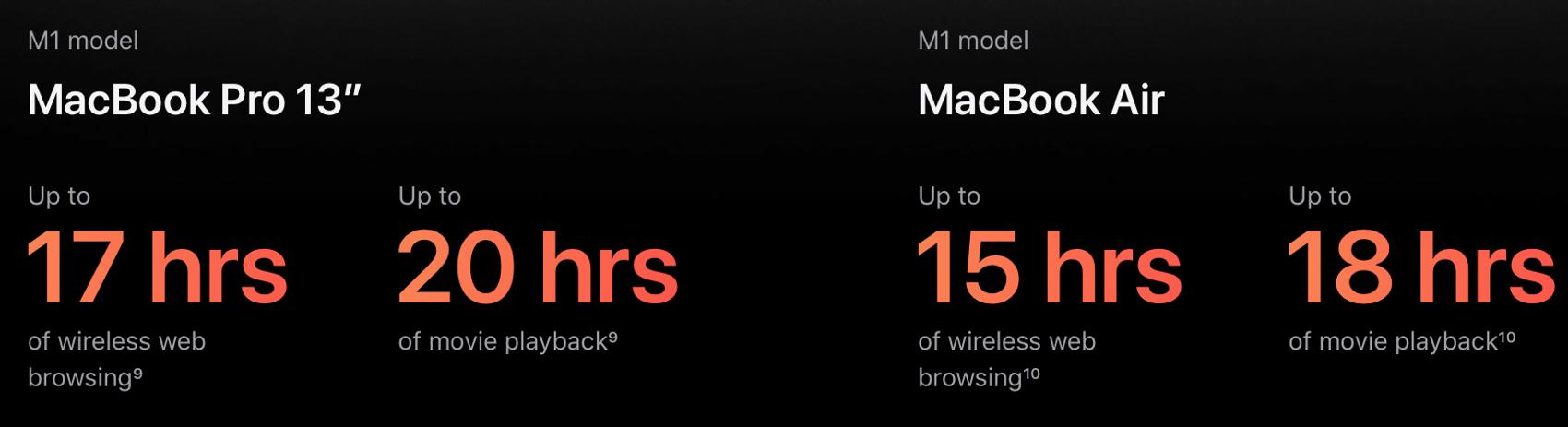 M1 Model Mac Batteries