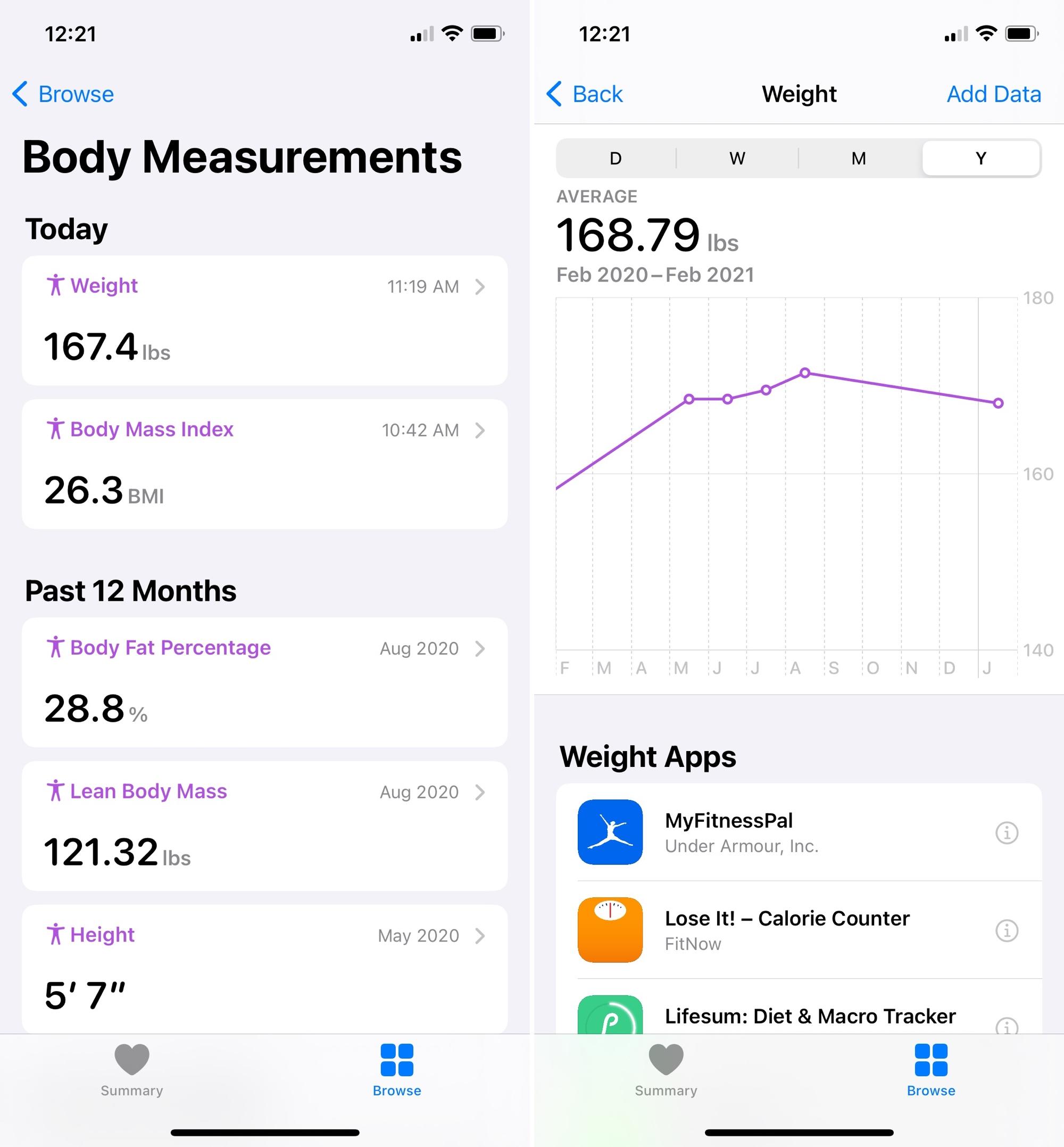 Apple Health Body Measurements Weight
