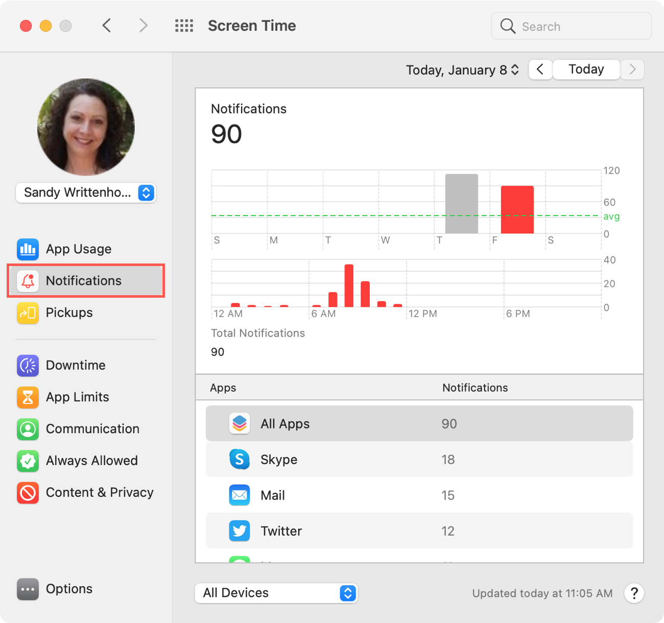 Screen Time Mac Notifications for All Devices