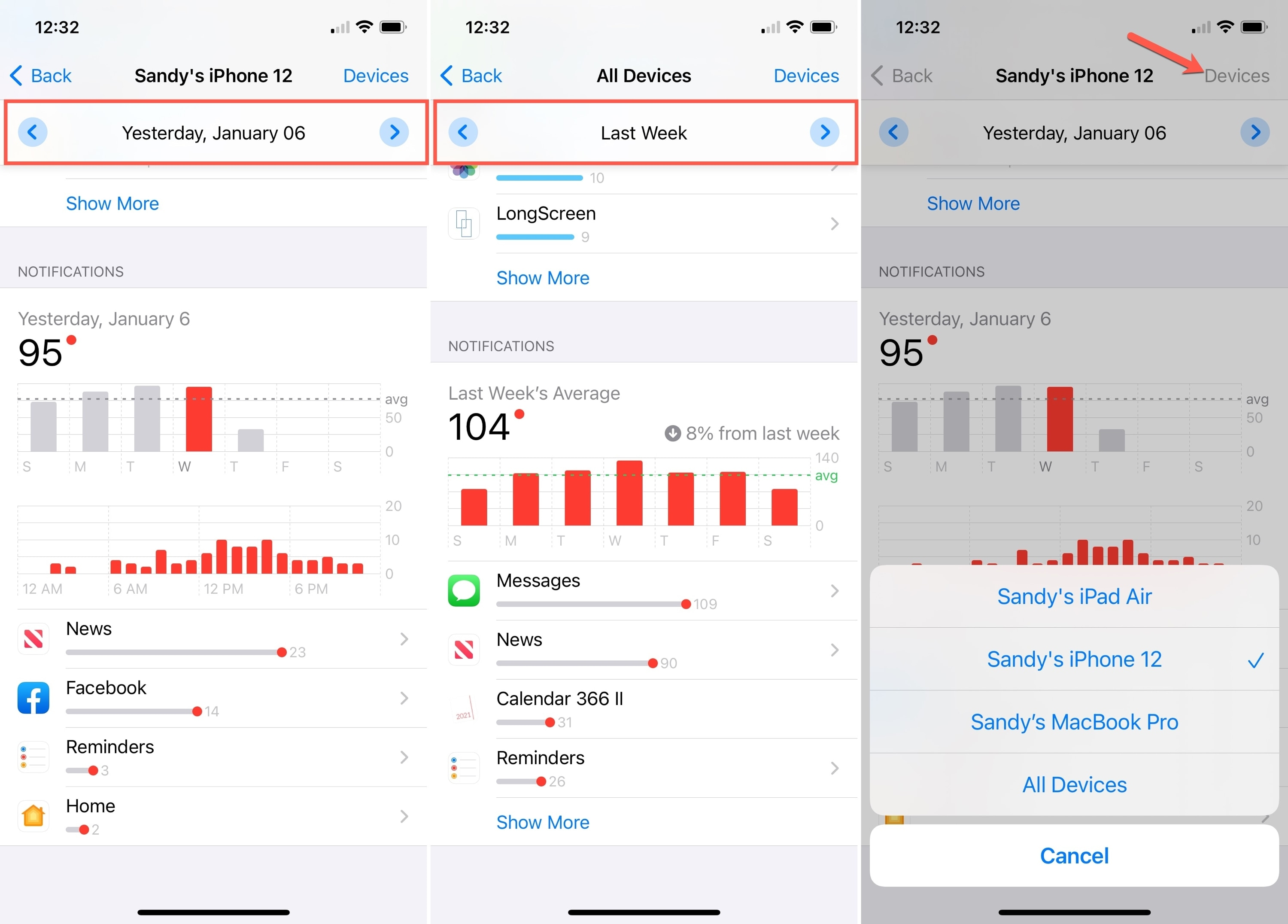 Screen Time on iPhone, Notifications and Devices