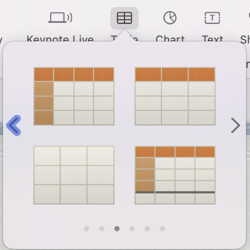 Keynote Insert Table from Toolbar on Mac