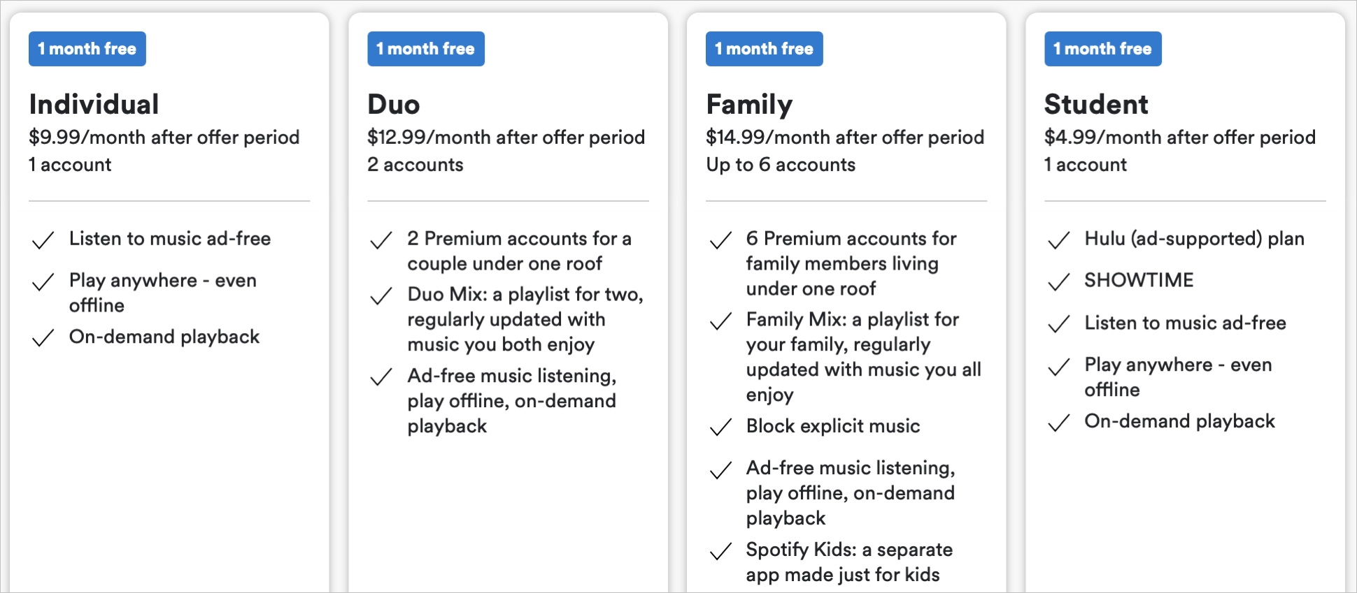 Spotify Subscription Plans on the Web
