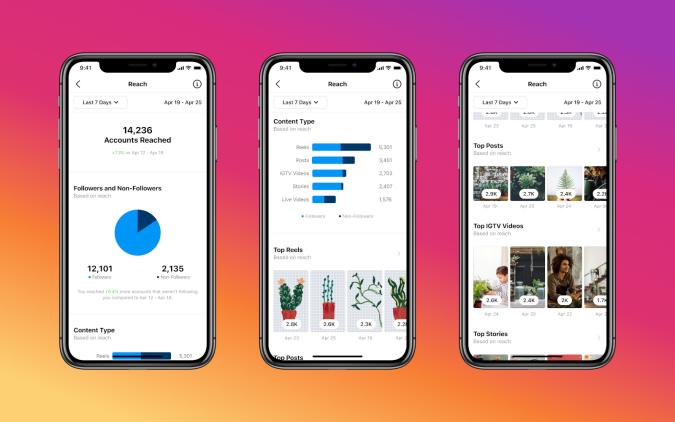 A promotional image from Instagram showing new creator statistics for live videos and Reels